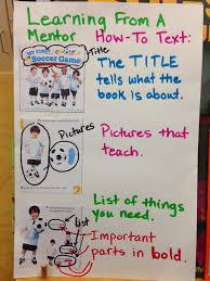 Kindergarten Milestones How To Writing Writing Mentor