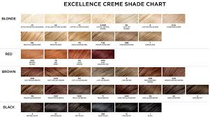 Loreal Ash Color Chart Loreal Permanent Hair Colour Shades Chart Www