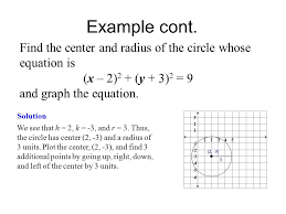 find the center and radius of the circle whose equation is