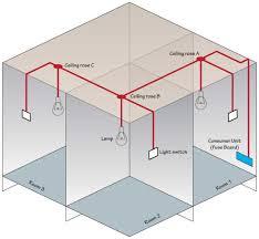 multi point loop in radial lighting circuit