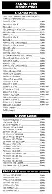 Tiffen Canon Lens To Filter Chart Canon Lens Photography