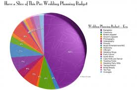 wedding planning on a budget luxury wedding planning on a budget fototails me
