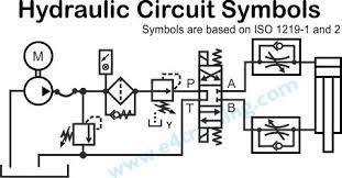 Hydraulic Elements Chart Hydraulic Symbols Explained