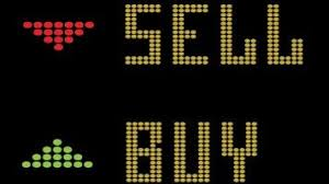 Hindustan Petroleum Dip Chart Buy Acc Bel Sell Hpcl Sudarshan Sukhani