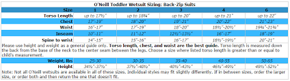 Details About Oneill Toddler Little Kids Neoprene Full Body Wetsuit For Slender Children