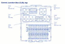 ford focus zxw 2002 central junction top fuse box block circuit ford focus zxw 2002 central junction top fuse box block circuit breaker diagram