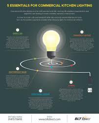 Light Bulb Levels Kitchen Lighting For Commercial Environments