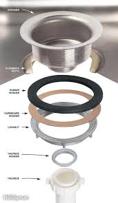 kohler kitchen sink drain installation instructions ideas