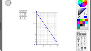 Plotting On Semi Log Graph Paper Youtube