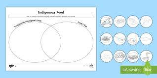 Online Venn Diagram Practice Venn Diagram Practice Online New Traditional Aboriginal Foods Venn