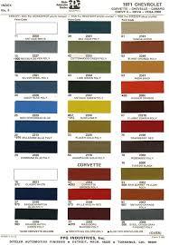 2018 chevrolet paint colors.  chevrolet 1971 chevelle exterior paint codes  canada chart for 2018 chevrolet paint colors i