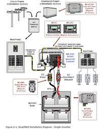automatic ups system wiring circuit diagram for home or office new example of magnum inverter grid connected solar battery backup generator installation