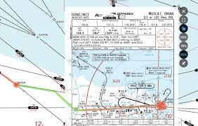 Sequ Airport Charts Navigraph