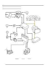 similiar lander 2 5 vacume diagram keywords land rover lander engine diagram image wiring diagram