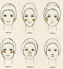 Face Chart Makeup Beauty Hacks Face Contouring Face