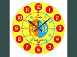 Wall Clocks For Kids | Kids Room Clocks