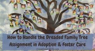 creative timelines for school projects the dreaded family tree assignment in adoption creating a family
