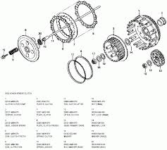 cdi wiring diagram images wiring diagram honda nsr 250 wiring diagram polaris atv wiring diagram