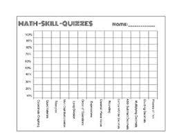 Skill Quiz Score Chart