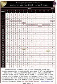 9 Star Ki Calendar Day Stars And Start Of Months Heluo Hill