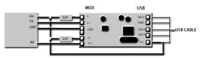usb midi wiring diagram usb wiring diagrams