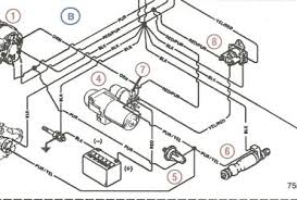 1982 corvette wiring diagram wiring diagram and hernes 1982 corvette radio wiring diagram wire