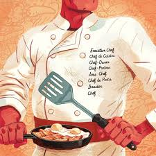 Executive Chef Interview Questions Interview Questions And Interview Tips Cook Interview Questions