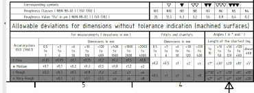 6h Thread Tolerance Chart How To Interpret The Values Of A Chamfer And A Thread In A