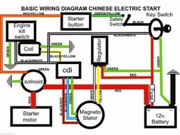 full electrics wiring harness cdi coil 110cc 125cc atv quad bike description