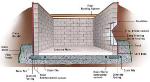 basement wall design. Building A Concrete Basement Wall | Base For The Beginning Of  Block System Design C