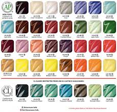 Glaze Color Chart The Rules To Painting Clay And Glaze Samples Lessons Tes