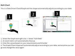 0414 Rapid Idea Generation Bar Chart Powerpoint Graph