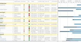 Power Bi Gantt Chart Milestones Project Server Online Behind The Scene How To Display