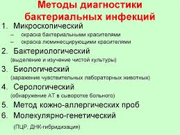Принципы микробиологической диагностики хламидиоза методы  Реферат Философия права Гегеля m Банк рефератов