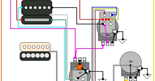 hermetico guitar wiring diagram lp prail sounds