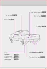 2014 Toyota Tacoma Maintenance Required Light 2014 Toyota Tacoma Owners Manual Pdf At Manuals Library
