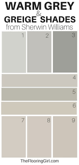 Sherwin Williams Color Chart 2018 9 Amazing Warm Gray Paint Shades From Sherwin Williams The