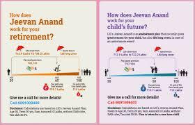 Lic New Jeevan Anand 815 Premium Chart 36 Rare Lic New Jeevan Anand Premium Chart