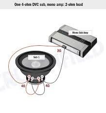 dual ohm sub wiring to wiring diagram 2 dvc drivers voice coils in parallel source subwoofer speaker wiring diagrams kicker