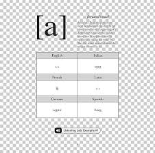 The international phonetic alphabet (ipa) is an academic standard that was created by the international phonetic association. Alfred S Ipa Made Easy A Guidebook For The International Phonetic Alphabet Phonetics Png Clipart Book Guidebook