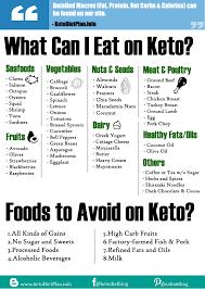 Keto Indian Diet Chart Keto Diet Plan For Indian Non Vegetarians 30 Days Sample Menu