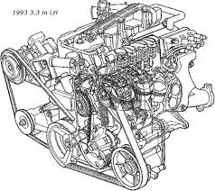 chrysler 3 3 engine diagram chrysler wiring diagrams