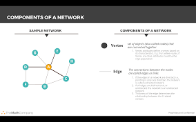 How To Design A Network For A Company Pdf An Introduction To Graph Theory And Network Analysis With