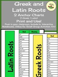 Greek Charts Greek And Latin Roots Anchor Charts By Small Group Specialties