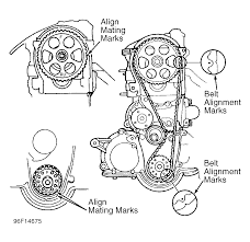 2004 additionally 1990 besides 2003 likewise 2003 also 1992 on serpentine belt diagrams