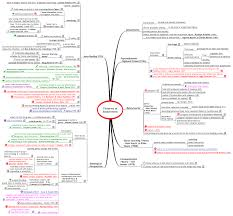 map of attachment theory pinteres  map of attachment theory more