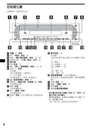 控制器位置, 4控制器位置 sony cdx r3300 user manual page 50 68 Sony Stereo Wiring Colors 控制器位置, 4控制器位置 sony cdx r3300 user manual