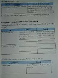 Ingin membeli buku pelajaran juga mudah. Buku Bahasa Indonesia Kelas 7 Halaman 49