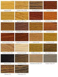 Minwax Wood Finish Color Chart Minwax Stain Marker Colors Permalink To 30 Beautiful Minwax