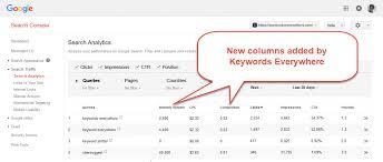 Google Search Console Search Volume Cpc Competition Data